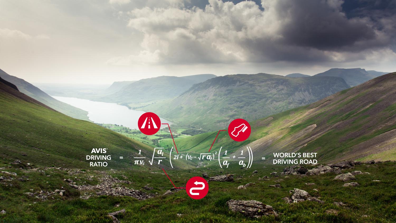 AVIS: 1.strategic integrated marketing communications