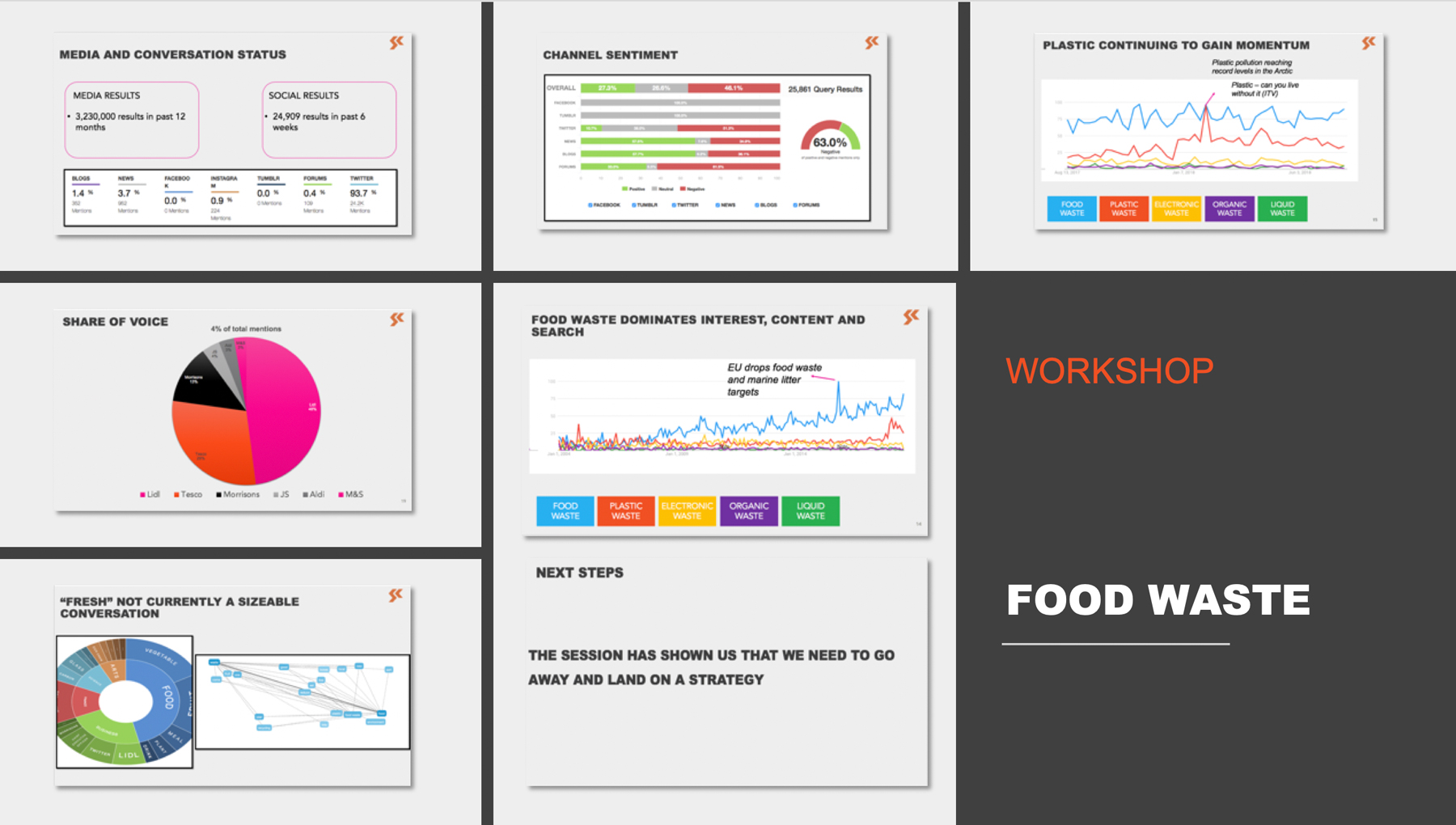 M&S Modern PR food waste workshops